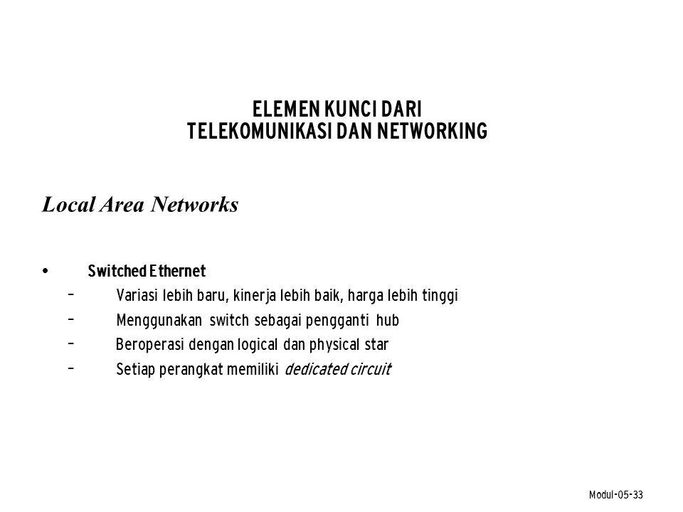 Modul-05-33 ELEMEN KUNCI DARI TELEKOMUNIKASI DAN NETWORKING • Switched Ethernet – Variasi lebih baru, kinerja lebih baik, harga lebih tinggi – Menggun