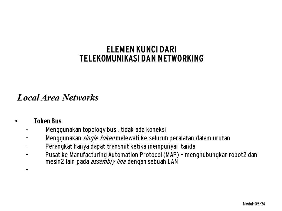 Modul-05-34 ELEMEN KUNCI DARI TELEKOMUNIKASI DAN NETWORKING • Token Bus – Menggunakan topology bus, tidak ada koneksi – Menggunakan single token melew