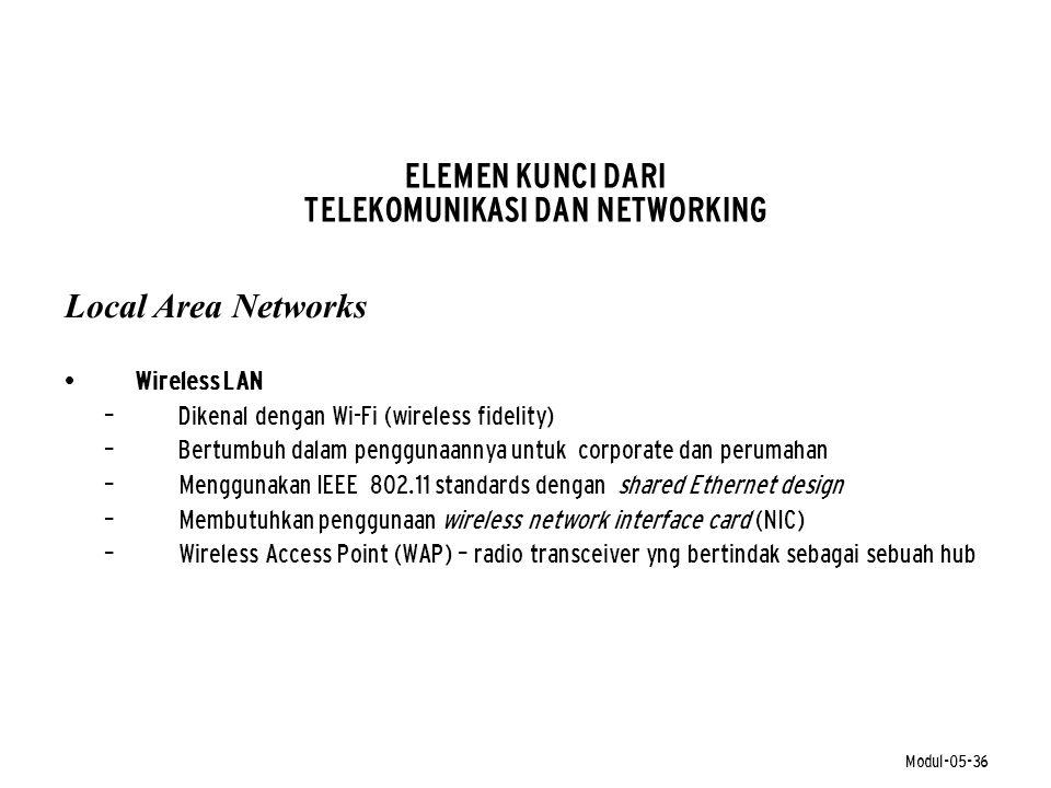 Modul-05-36 ELEMEN KUNCI DARI TELEKOMUNIKASI DAN NETWORKING • Wireless LAN – Dikenal dengan Wi-Fi (wireless fidelity) – Bertumbuh dalam penggunaannya