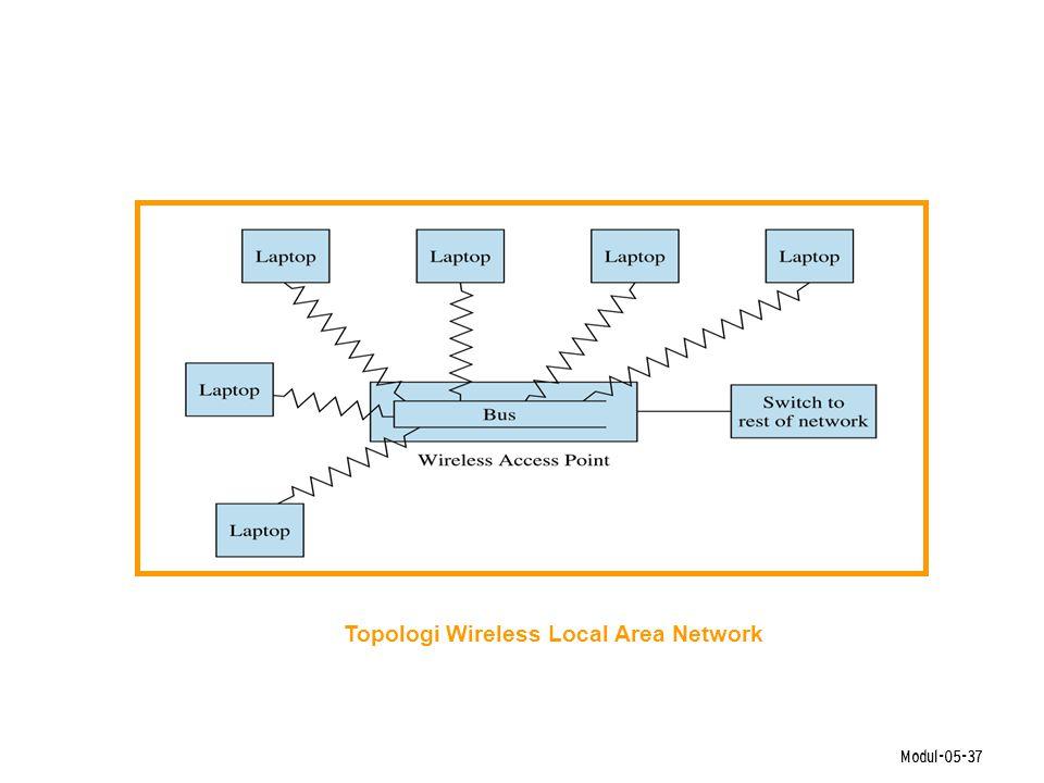 Modul-05-37 Topologi Wireless Local Area Network