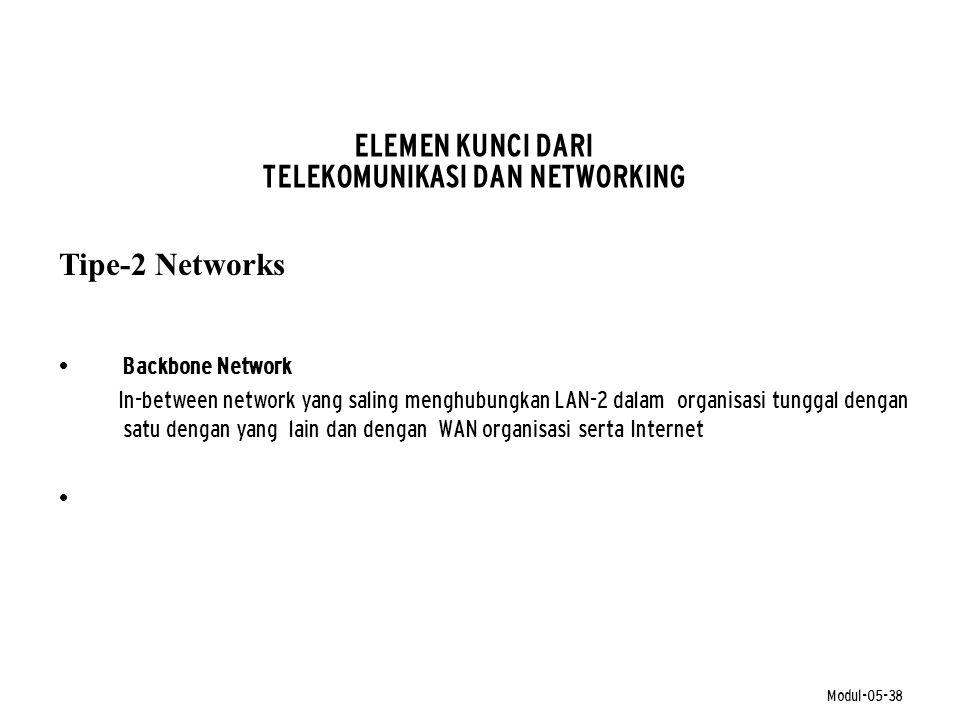 Modul-05-38 ELEMEN KUNCI DARI TELEKOMUNIKASI DAN NETWORKING Tipe-2 Networks • Backbone Network In-between network yang saling menghubungkan LAN-2 dala