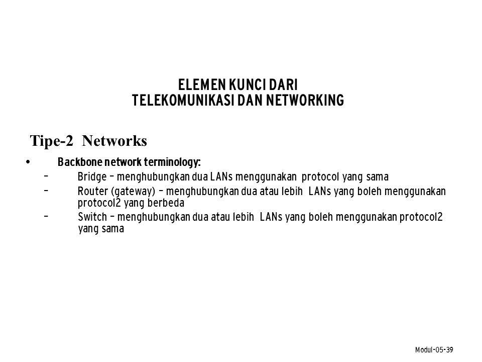 Modul-05-39 ELEMEN KUNCI DARI TELEKOMUNIKASI DAN NETWORKING Tipe-2 Networks • Backbone network terminology: – Bridge – menghubungkan dua LANs mengguna