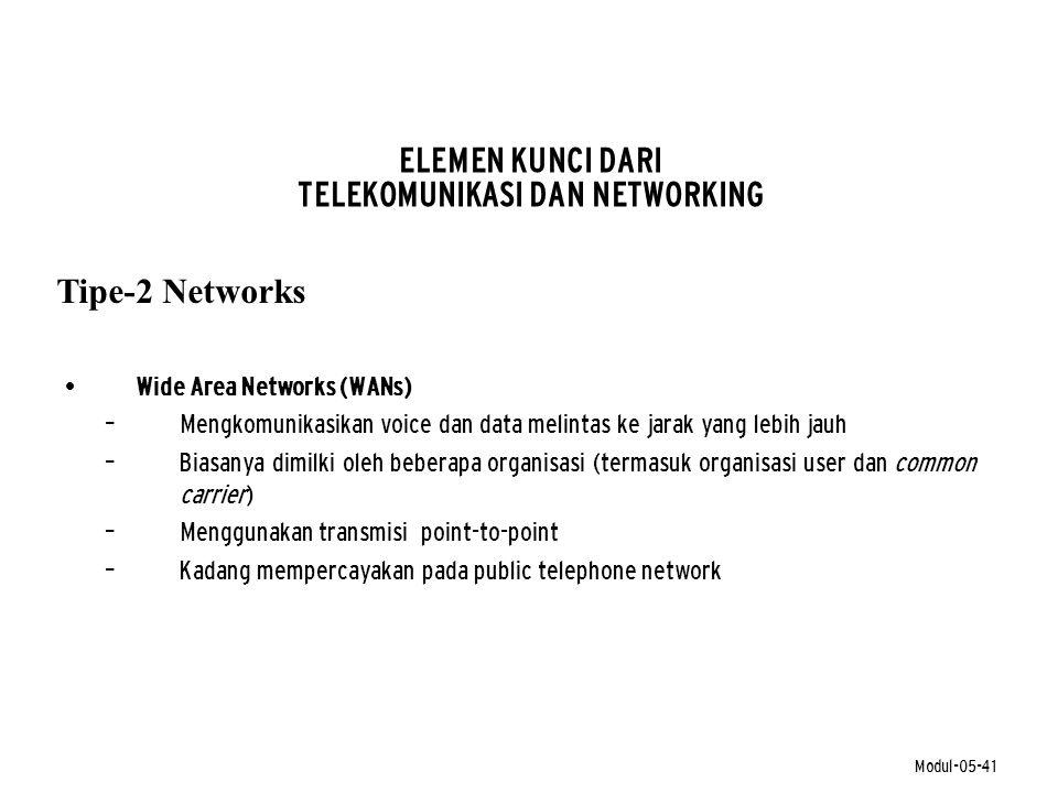 Modul-05-41 ELEMEN KUNCI DARI TELEKOMUNIKASI DAN NETWORKING Tipe-2 Networks • Wide Area Networks (WANs) – Mengkomunikasikan voice dan data melintas ke