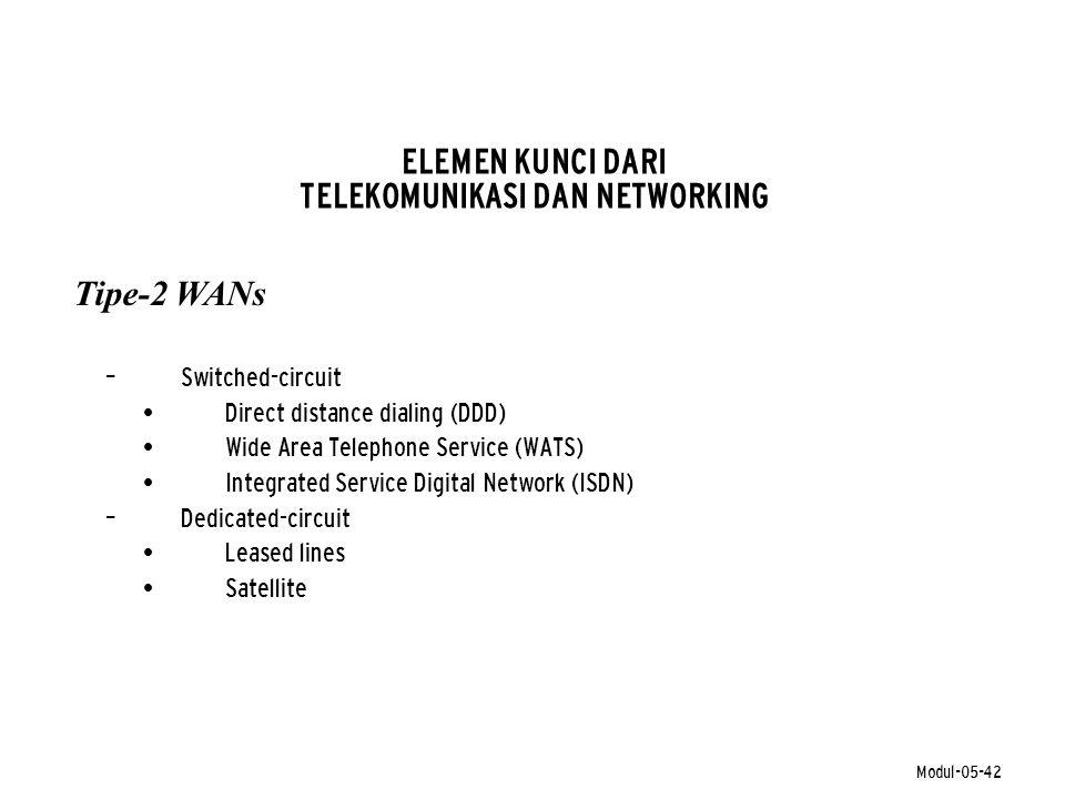 Modul-05-42 ELEMEN KUNCI DARI TELEKOMUNIKASI DAN NETWORKING Tipe-2 WANs – Switched-circuit • Direct distance dialing (DDD) • Wide Area Telephone Servi