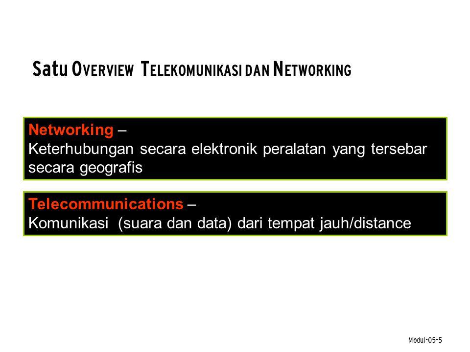 Modul-05-5 Satu O VERVIEW T ELEKOMUNIKASI DAN N ETWORKING Networking – Keterhubungan secara elektronik peralatan yang tersebar secara geografis Teleco