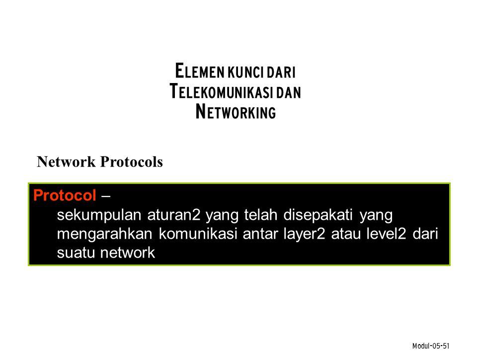 Modul-05-51 E LEMEN KUNCI DARI T ELEKOMUNIKASI DAN N ETWORKING Network Protocols Protocol – sekumpulan aturan2 yang telah disepakati yang mengarahkan