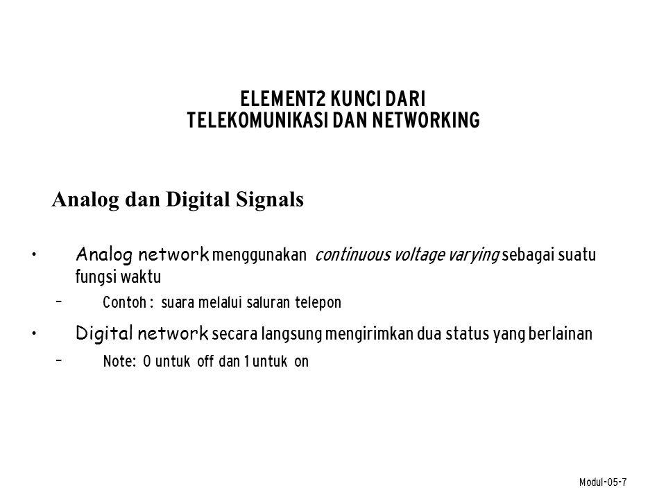Modul-05-7 ELEMENT2 KUNCI DARI TELEKOMUNIKASI DAN NETWORKING Analog dan Digital Signals •Analog network menggunakan continuous voltage varying sebagai