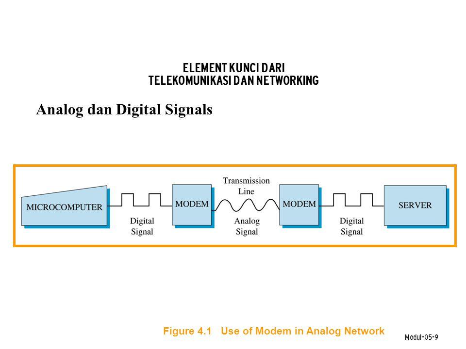 Modul-05-9 Analog dan Digital Signals Figure 4.1 Use of Modem in Analog Network ELEMENT KUNCI DARI TELEKOMUNIKASI DAN NETWORKING