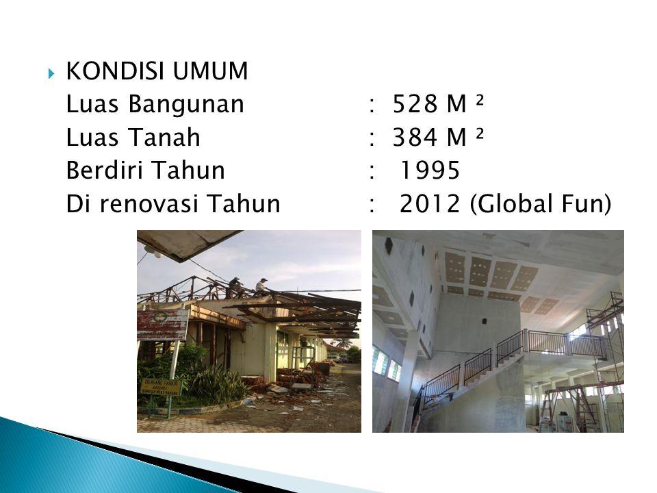  KONDISI UMUM Luas Bangunan: 528 M ² Luas Tanah: 384 M ² Berdiri Tahun: 1995 Di renovasi Tahun: 2012 (Global Fun)