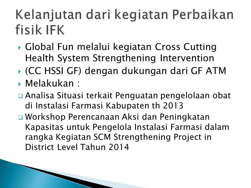  Global Fun melalui kegiatan Cross Cutting Health System Strengthening Intervention  (CC HSSI GF) dengan dukungan dari GF ATM  Melakukan :  Analis