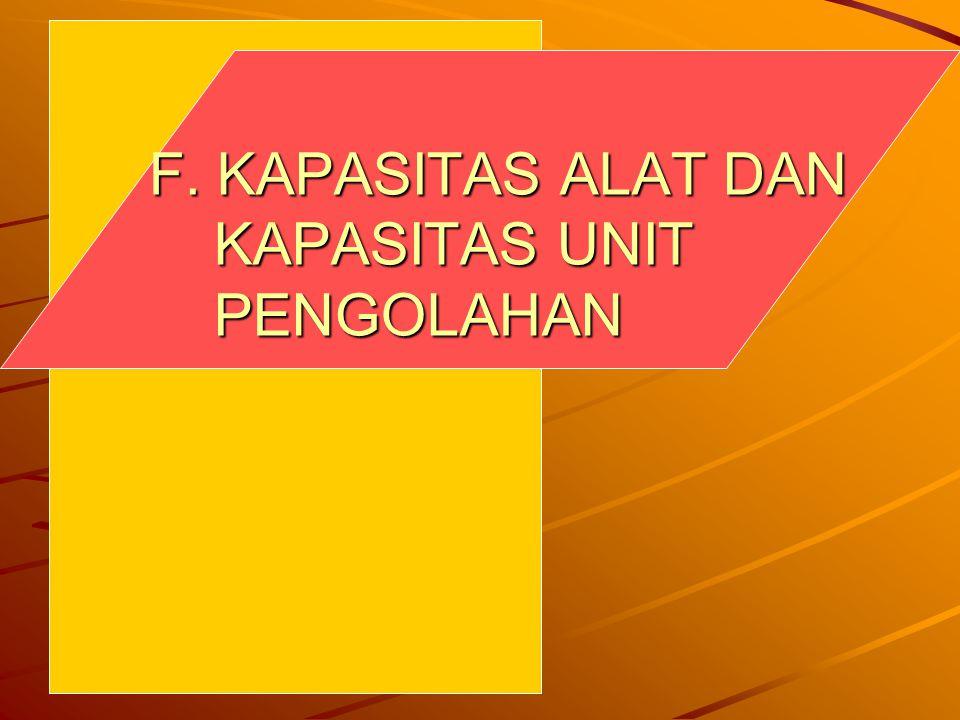 F. KAPASITAS ALAT DAN KAPASITAS UNIT PENGOLAHAN