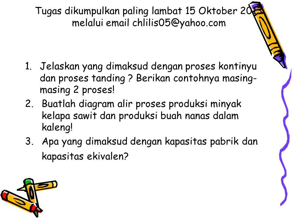 Tugas dikumpulkan paling lambat 15 Oktober 2013 melalui email chlilis05@yahoo.com 1.Jelaskan yang dimaksud dengan proses kontinyu dan proses tanding ?