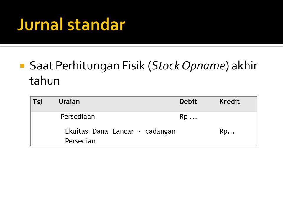 Saat Perhitungan Fisik (Stock Opname) akhir tahun TglUraianDebitKredit PersediaanRp... Ekuitas Dana Lancar - cadangan Persedian Rp...