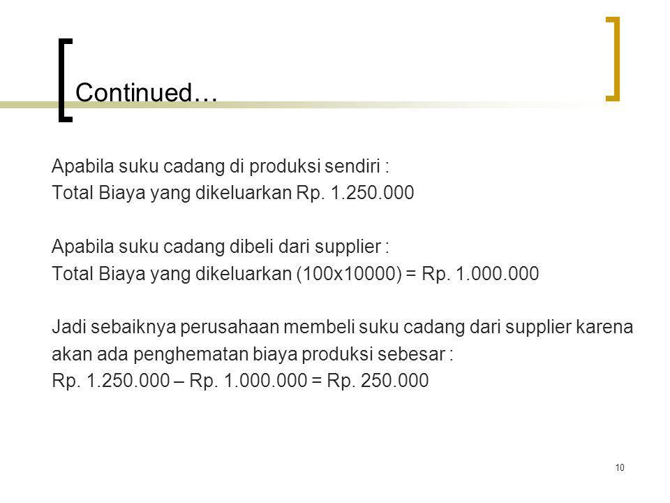 Continued… Apabila suku cadang di produksi sendiri : Total Biaya yang dikeluarkan Rp. 1.250.000 Apabila suku cadang dibeli dari supplier : Total Biaya