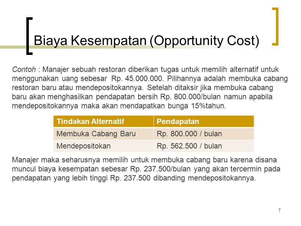 Biaya Kesempatan (Opportunity Cost) Contoh : Manajer sebuah restoran diberikan tugas untuk memilih alternatif untuk menggunakan uang sebesar Rp. 45.00