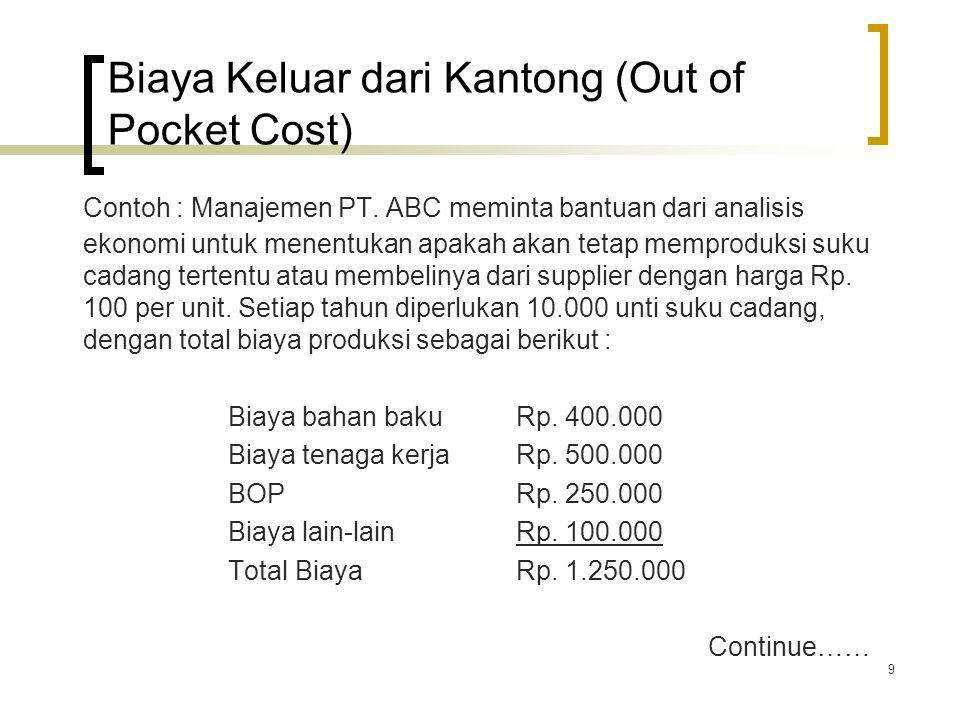 Biaya Keluar dari Kantong (Out of Pocket Cost) Contoh : Manajemen PT. ABC meminta bantuan dari analisis ekonomi untuk menentukan apakah akan tetap mem