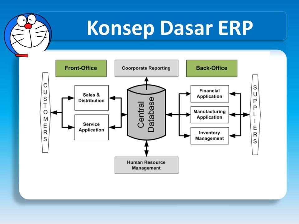 IMPLEMENTASI ERP Syarat sukses memilih ERP adalah Pengetahuan dan Pengalaman  pengetahuan tentang bagaimana cara sebuah proses seharusnya dilakukan, jika segala sesuatunya berjalan lancar  Pengalaman adalah pemahaman terhadap kenataan tentang bagaimana sebuah proses seharusnya dikerjakan dengan kemungkinan munculnya permasalahan  Pengetahuan tanpa pengalaman menyebabkan orang membuat perencanaan yang terlihat sempurna tetapi kemudian terbukti tidak bisa diimplementasikan  Pengalaman tanpa pengetahuan bisa menyebabkan terulangnya atau terakumulasinya kesalahan dan kekeliruan karena tidak dibekali dengan pemahaman yg cukup