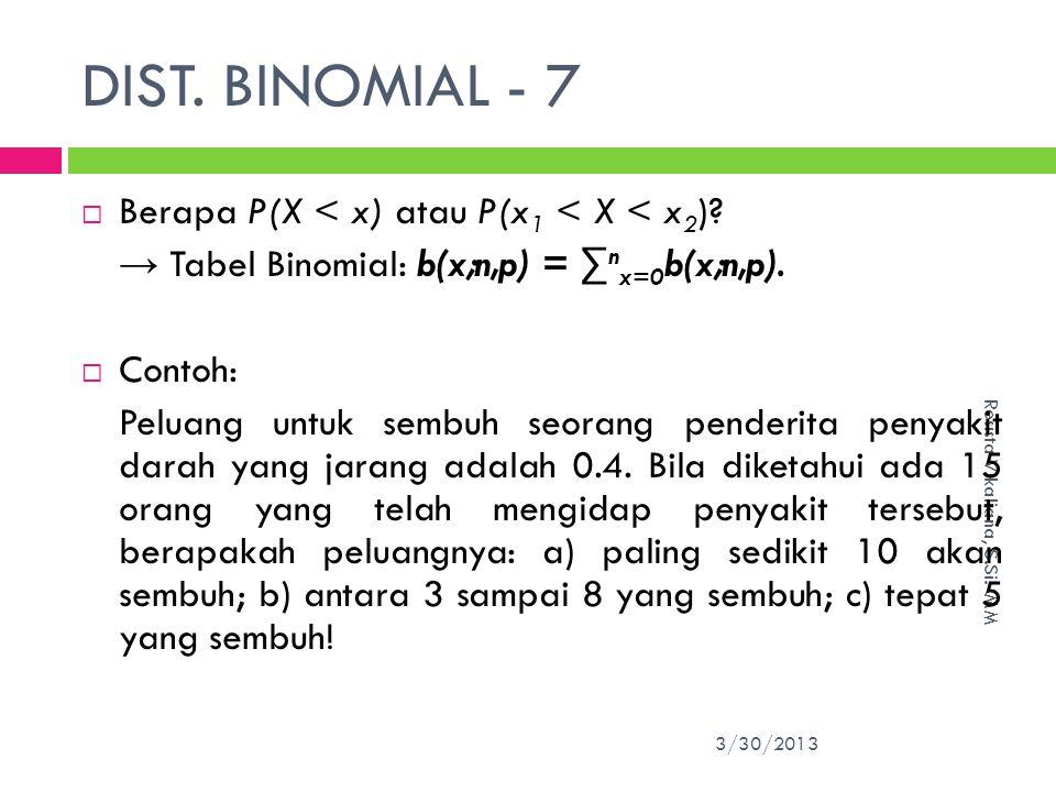 DIST.BINOMIAL - 7 3/30/2013 Resista Vikaliana, S.Si.