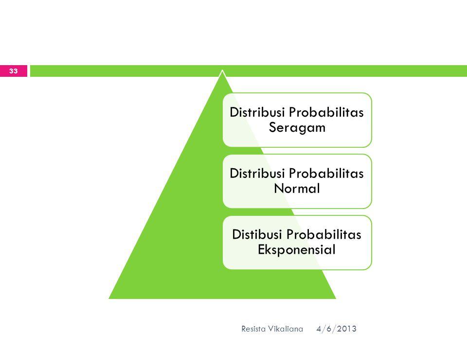 Distribusi Probabilitas Seragam Distribusi Probabilitas Normal Distibusi Probabilitas Eksponensial 4/6/2013 33 Resista Vikaliana