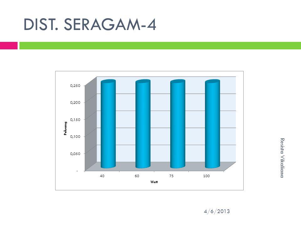 DIST. SERAGAM-4 Resista Vikaliana 38 4/6/2013