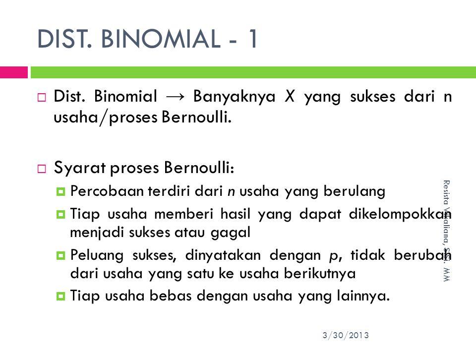 DIST.BINOMIAL - 1 3/30/2013 Resista Vikaliana, S.Si.