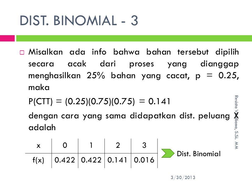 DIST.BINOMIAL - 3 3/30/2013 Resista Vikaliana, S.Si.
