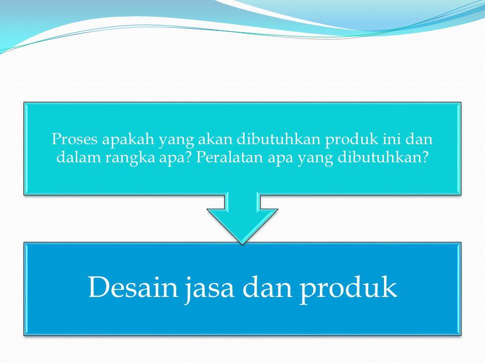 Desain jasa dan produk Proses apakah yang akan dibutuhkan produk ini dan dalam rangka apa.