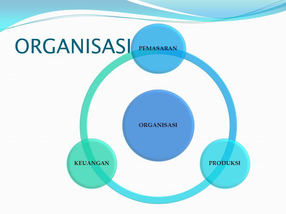 KEPUTUSAN YANG DIBUAT MANAJER MO PERTAYAAN OPERASI dan WILAYAH OPERASI Strategi Bagaimana MO memberikan kontribusi pada tujuan organisasi?