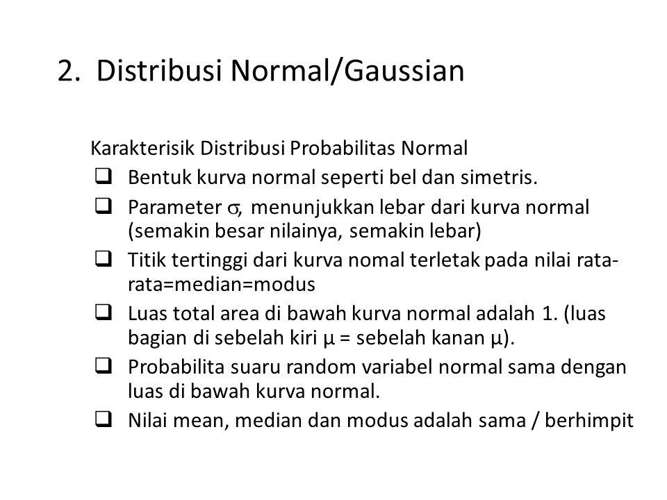 Karakterisik Distribusi Probabilitas Normal  Bentuk kurva normal seperti bel dan simetris.