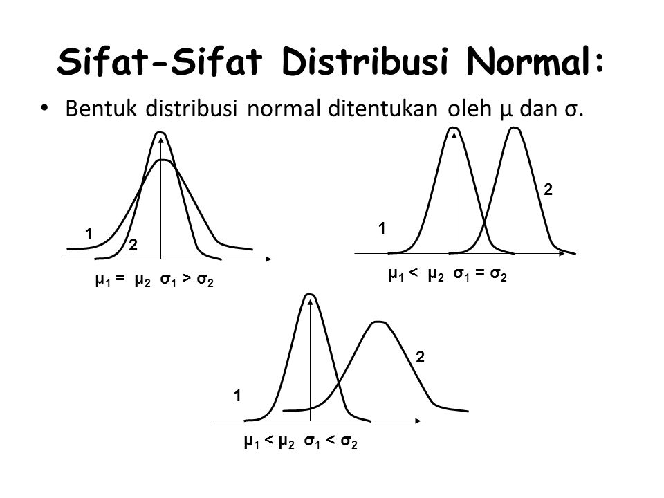 Sifat-Sifat Distribusi Normal: • Bentuk distribusi normal ditentukan oleh μ dan σ.