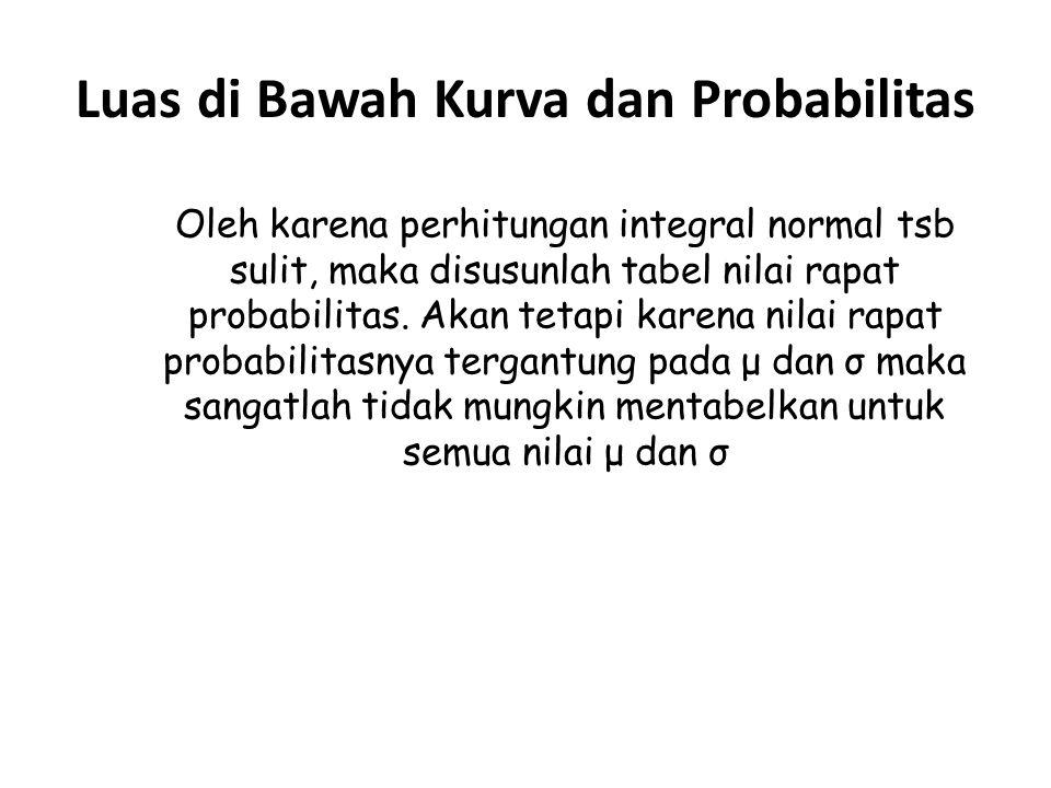Luas di Bawah Kurva dan Probabilitas Oleh karena perhitungan integral normal tsb sulit, maka disusunlah tabel nilai rapat probabilitas.