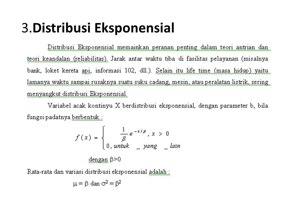 3.Distribusi Eksponensial