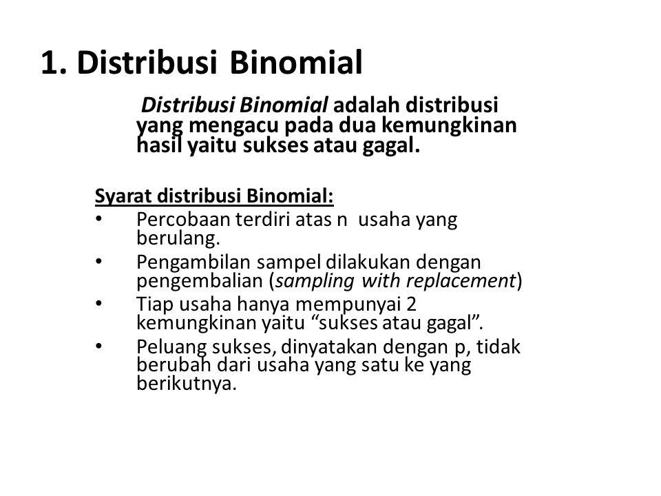 1. Distribusi Binomial Distribusi Binomial adalah distribusi yang mengacu pada dua kemungkinan hasil yaitu sukses atau gagal. Syarat distribusi Binomi