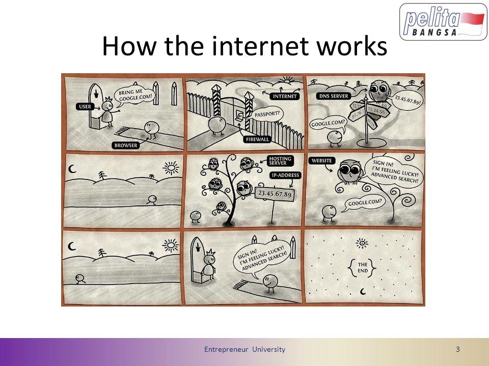 How the internet works Entrepreneur University3
