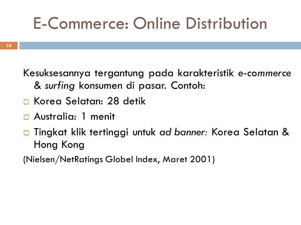 10 E-Commerce: Online Distribution Kesuksesannya tergantung pada karakteristik e-commerce & surfing konsumen di pasar. Contoh:  Korea Selatan: 28 det