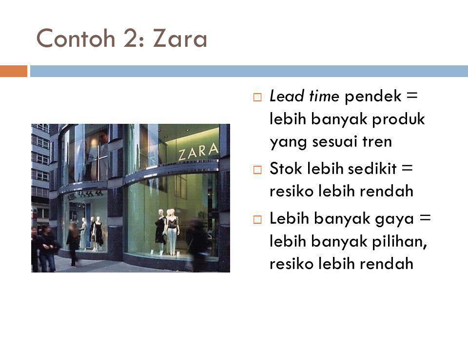 Contoh 2: Zara  Lead time pendek = lebih banyak produk yang sesuai tren  Stok lebih sedikit = resiko lebih rendah  Lebih banyak gaya = lebih banyak