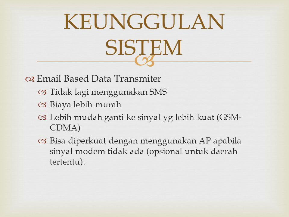   Email Based Data Transmiter  Tidak lagi menggunakan SMS  Biaya lebih murah  Lebih mudah ganti ke sinyal yg lebih kuat (GSM- CDMA)  Bisa diperk