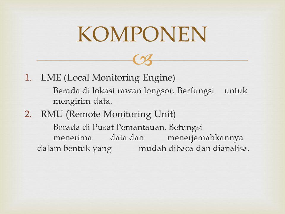  1.LME (Local Monitoring Engine) Berada di lokasi rawan longsor. Berfungsi untuk mengirim data. 2.RMU (Remote Monitoring Unit) Berada di Pusat Pemant