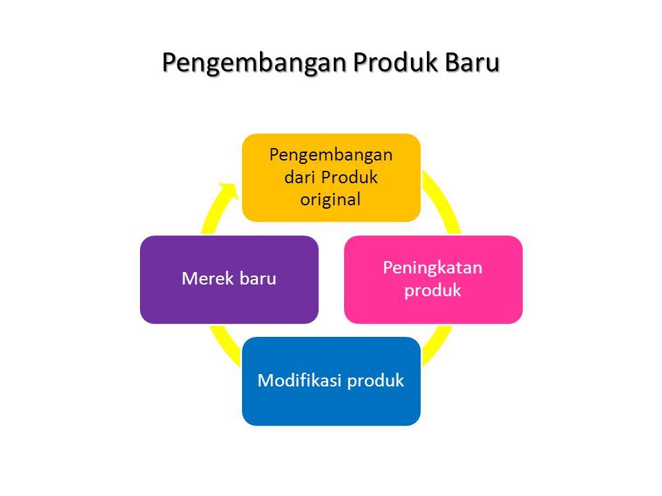 Pengembangan dari Produk original Peningkatan produk Modifikasi produkMerek baru