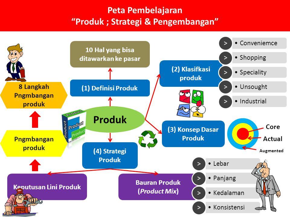 "Peta Pembelajaran ""Produk ; Strategi & Pengembangan"" Produk (1) Definisi Produk (2) Klasifkasi produk •Conveniemce > •Shopping > •Speciality > •Unsoug"