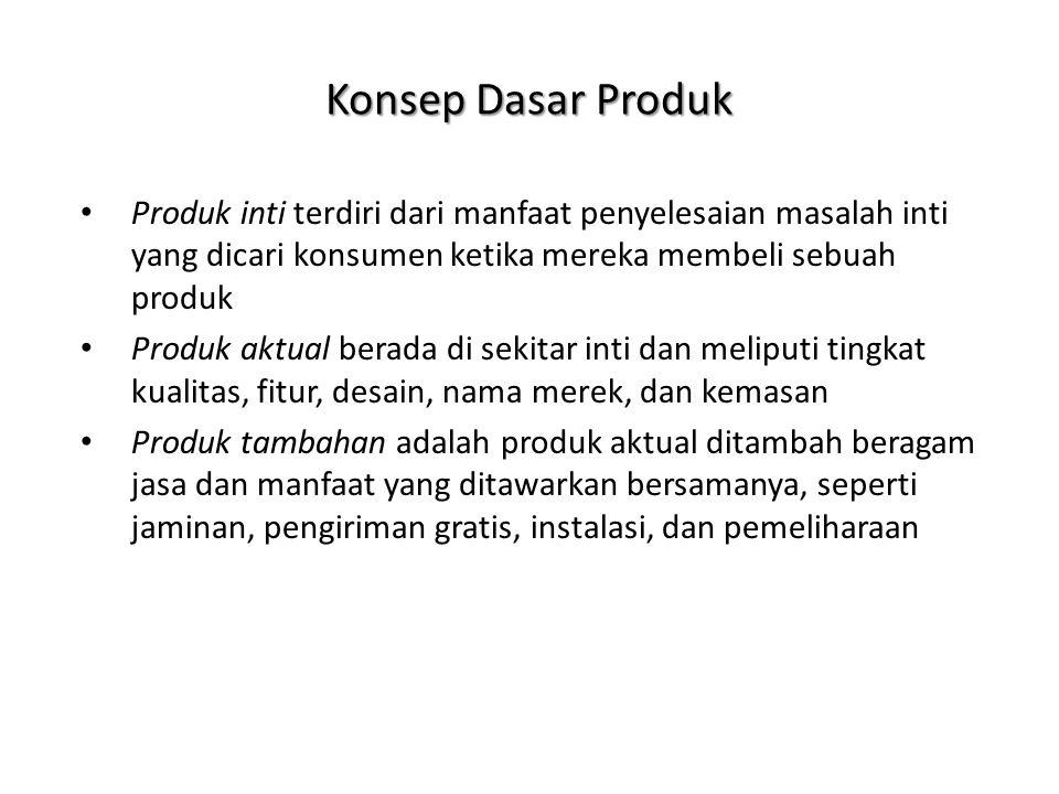 Konsep Dasar Produk • Produk inti terdiri dari manfaat penyelesaian masalah inti yang dicari konsumen ketika mereka membeli sebuah produk • Produk akt