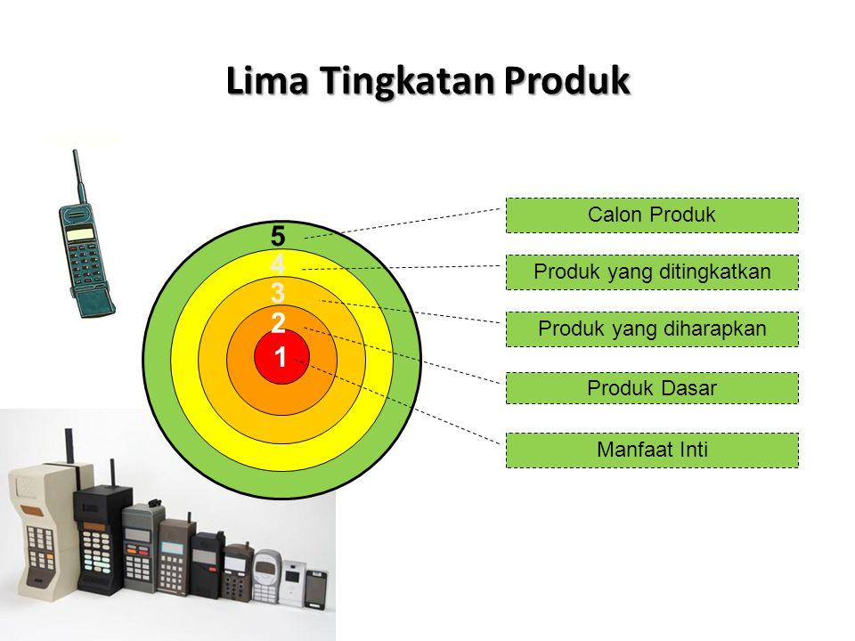 1 Lima Tingkatan Produk 3 4 5 Calon Produk Produk yang ditingkatkan Produk yang diharapkan Produk Dasar Manfaat Inti 2
