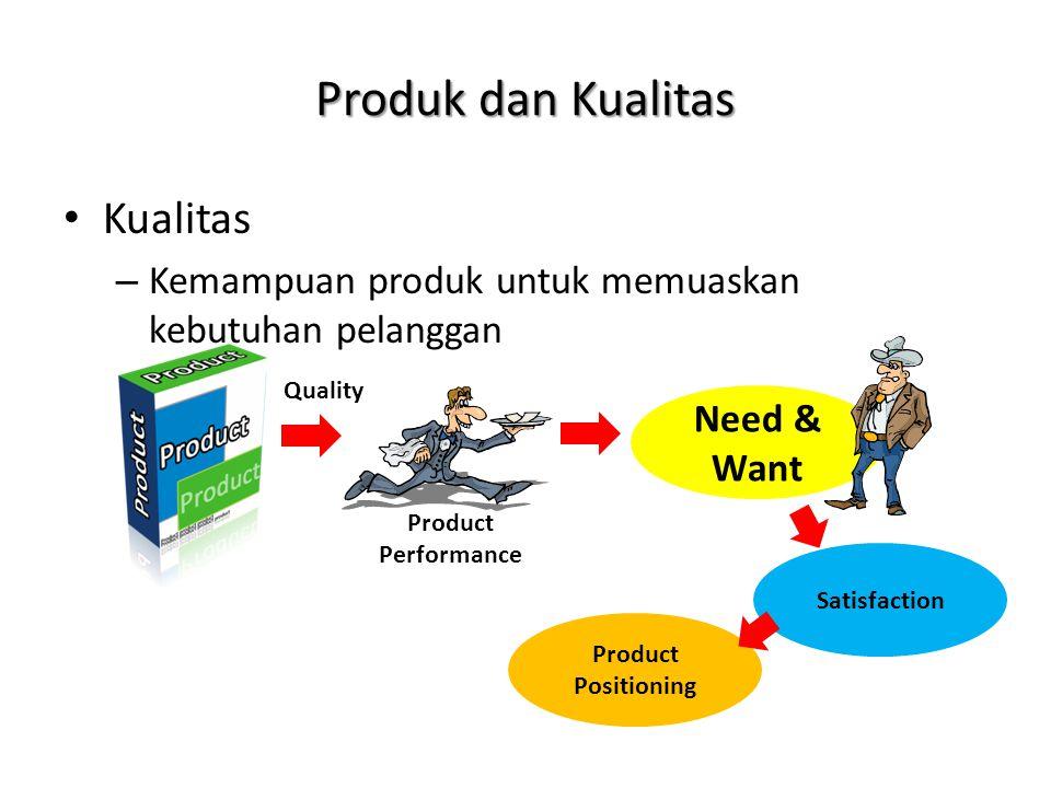 Produk dan Kualitas • Kualitas – Kemampuan produk untuk memuaskan kebutuhan pelanggan Need & Want Product Performance Quality Satisfaction Product Pos