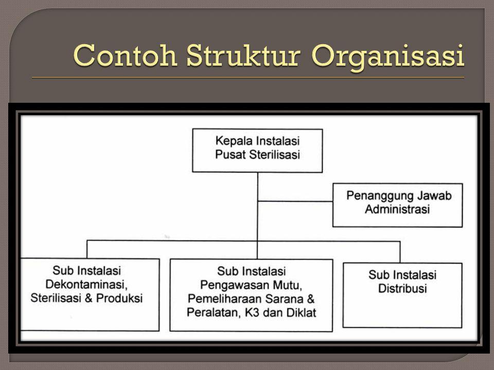 •Harus ikuti pelatihan pusat sterilisasi yang bersertifikasi•Dapat belajardengan cepat•Punyaketrampilan yang baik•Personal Hygiene baik•Disiplin dalam mengerjakan tugas harian
