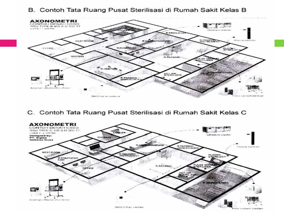 Pelayanan Instalasi Pusat Steril CSSD laundry Instalasi farmasi Pemelihar aan sarana SanitasiLogistik Ranap, Ralan, OK, IGD, dll