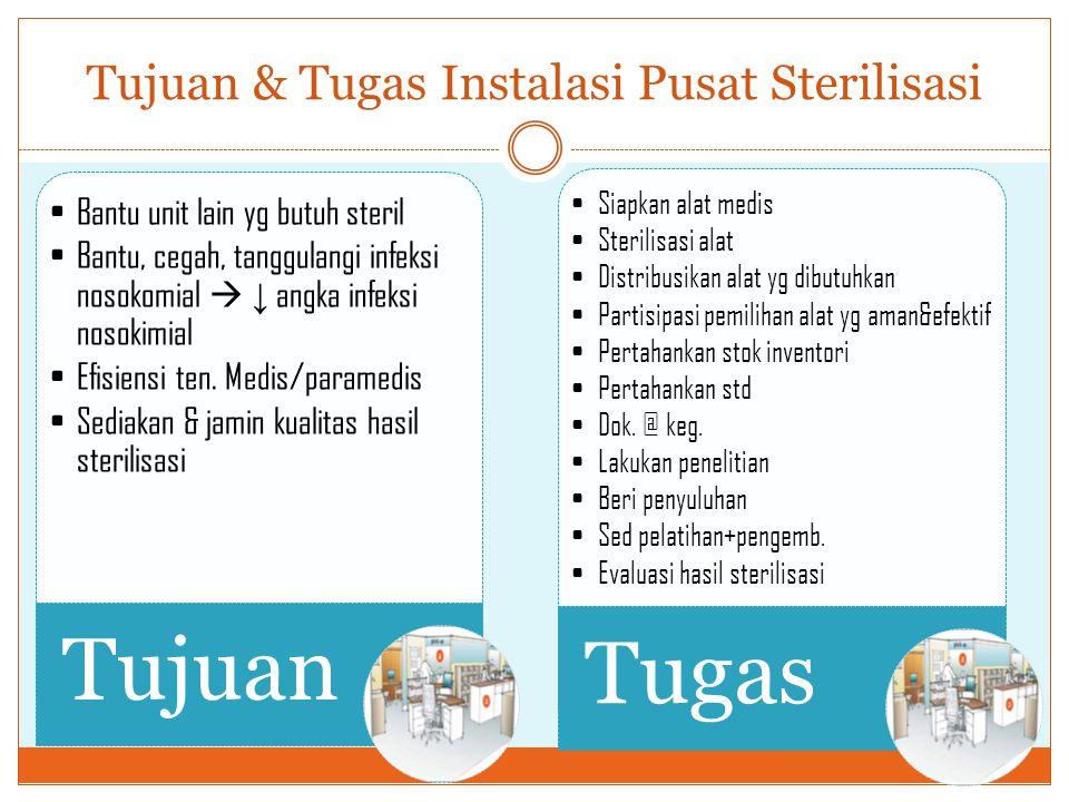 Tujuan & Tugas Instalasi Pusat Sterilisasi •Bantu unit lain yg butuh steril •Bantu, cegah, tanggulangi infeksi nosokomial  ↓ angka infeksi nosokimial