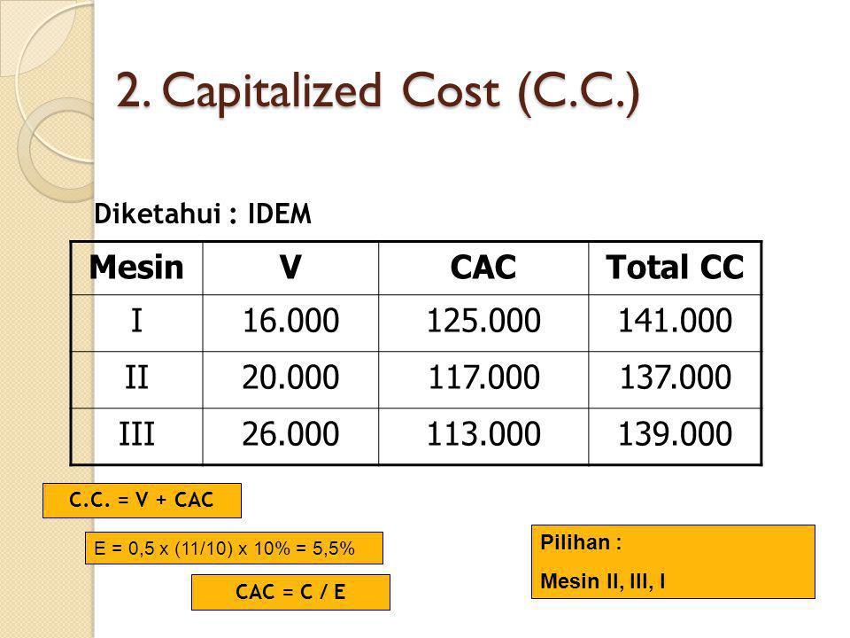 2. Capitalized Cost (C.C.) MesinVCACTotal CC I16.000125.000141.000 II20.000117.000137.000 III26.000113.000139.000 Pilihan : Mesin II, III, I C.C. = V