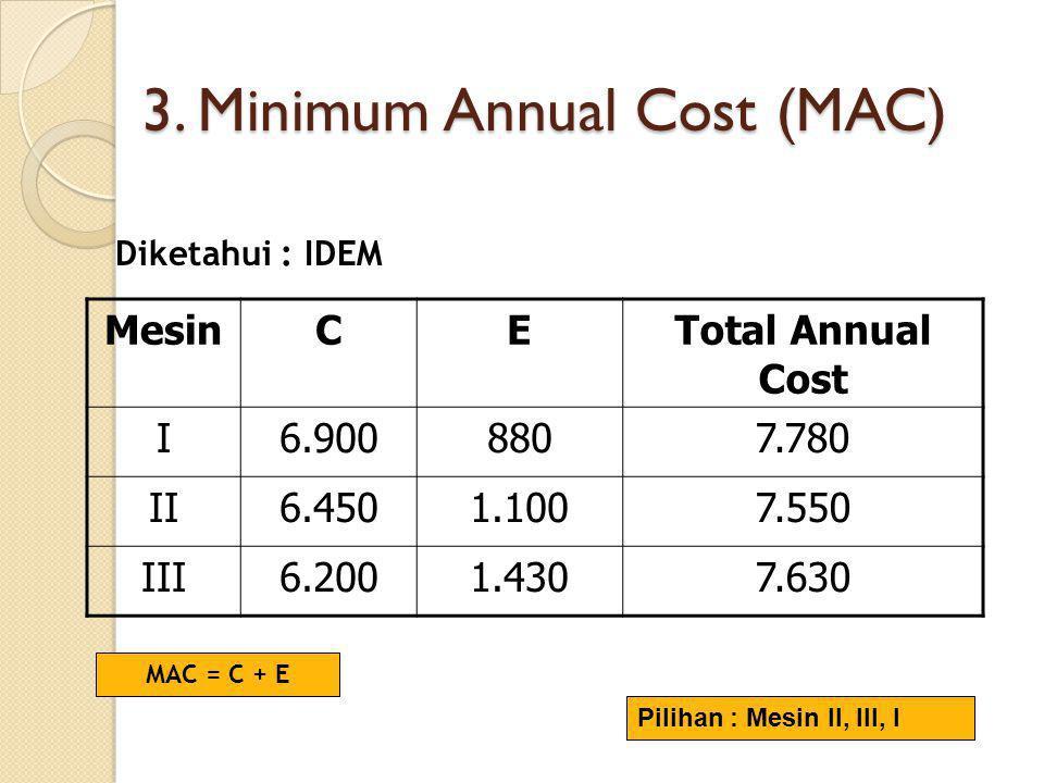 3. Minimum Annual Cost (MAC) MesinCETotal Annual Cost I6.9008807.780 II6.4501.1007.550 III6.2001.4307.630 Pilihan : Mesin II, III, I MAC = C + E Diket