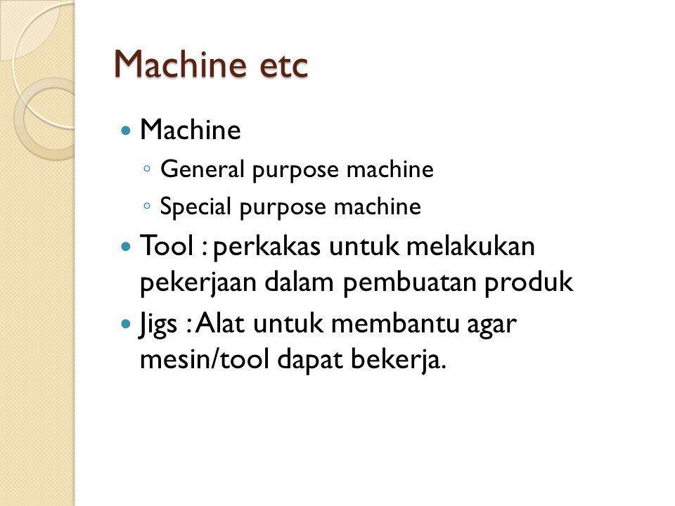 Machine etc  Machine ◦ General purpose machine ◦ Special purpose machine  Tool : perkakas untuk melakukan pekerjaan dalam pembuatan produk  Jigs :