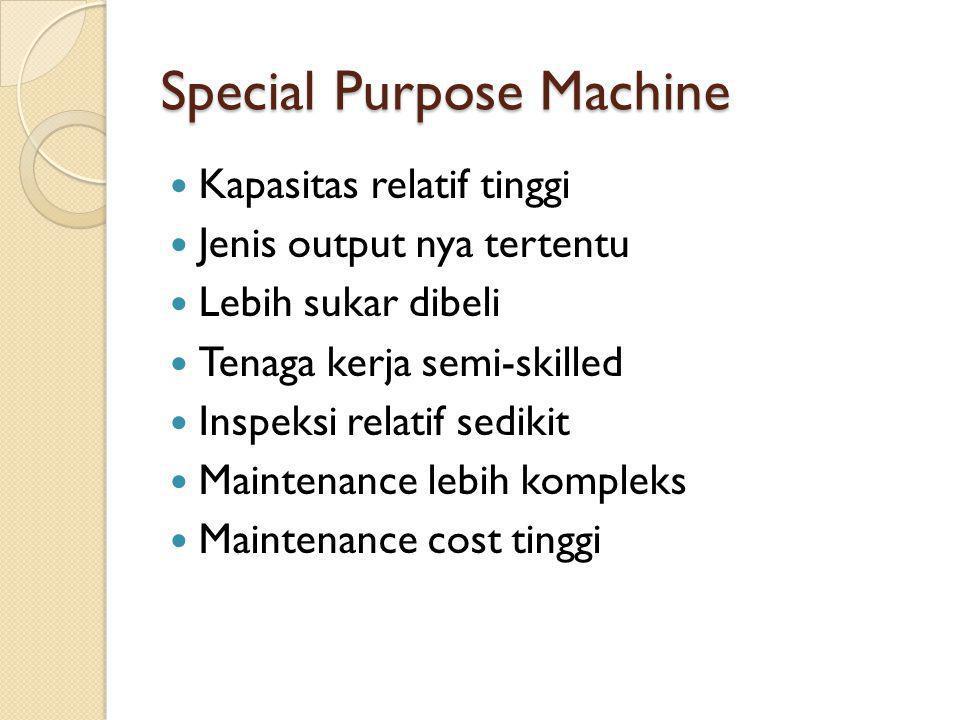 Special Purpose Machine  Kapasitas relatif tinggi  Jenis output nya tertentu  Lebih sukar dibeli  Tenaga kerja semi-skilled  Inspeksi relatif sed